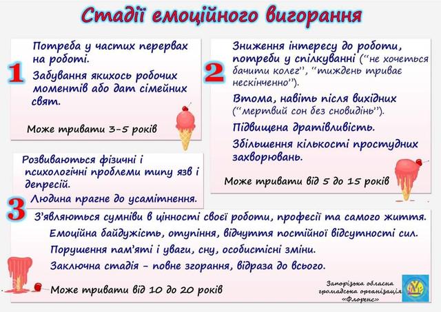 6 способів допомоги вашій дитині подолати страх невдачі 0-02-0a-7ef6d68d04966ec51ccf44c4c25f2079eccf574ce1880e9600364d1b33c13514-a4e51e3
