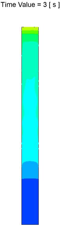 Pool Boiling Eulerian RPI Model Vapor Volume Fraction