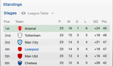 taking-over-liverpool.png