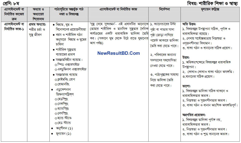 Saririk Sikkha O Sastho Class 8 10th Week Assignment