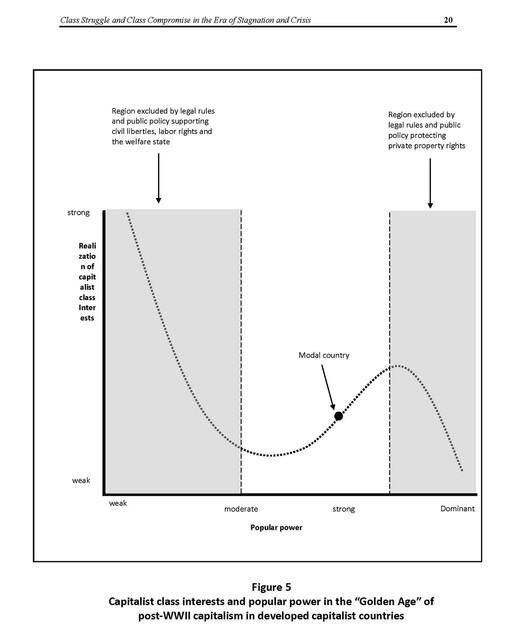 Class-Crisis-Stagnation-figure-5