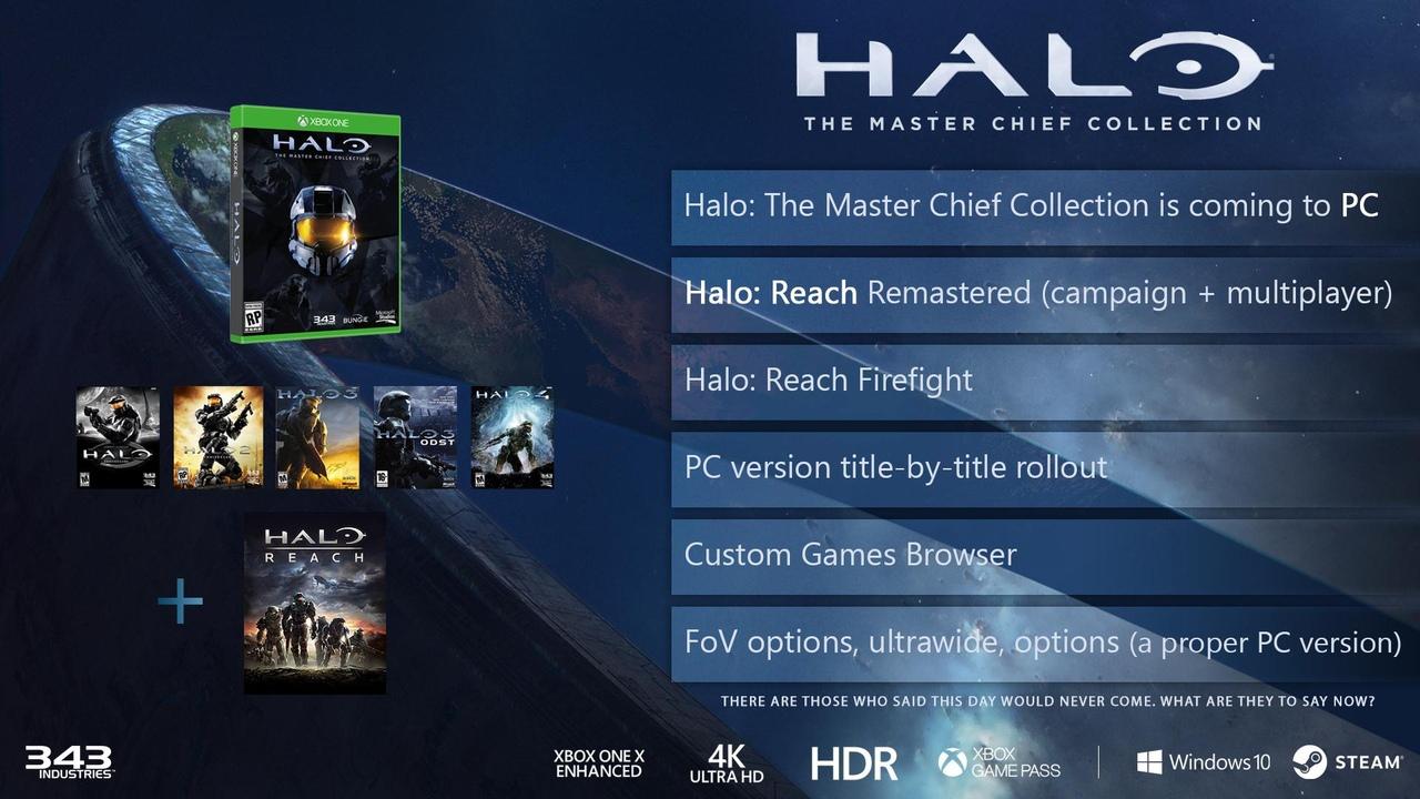 Halo Master Chief Collection - анонс на ПК!