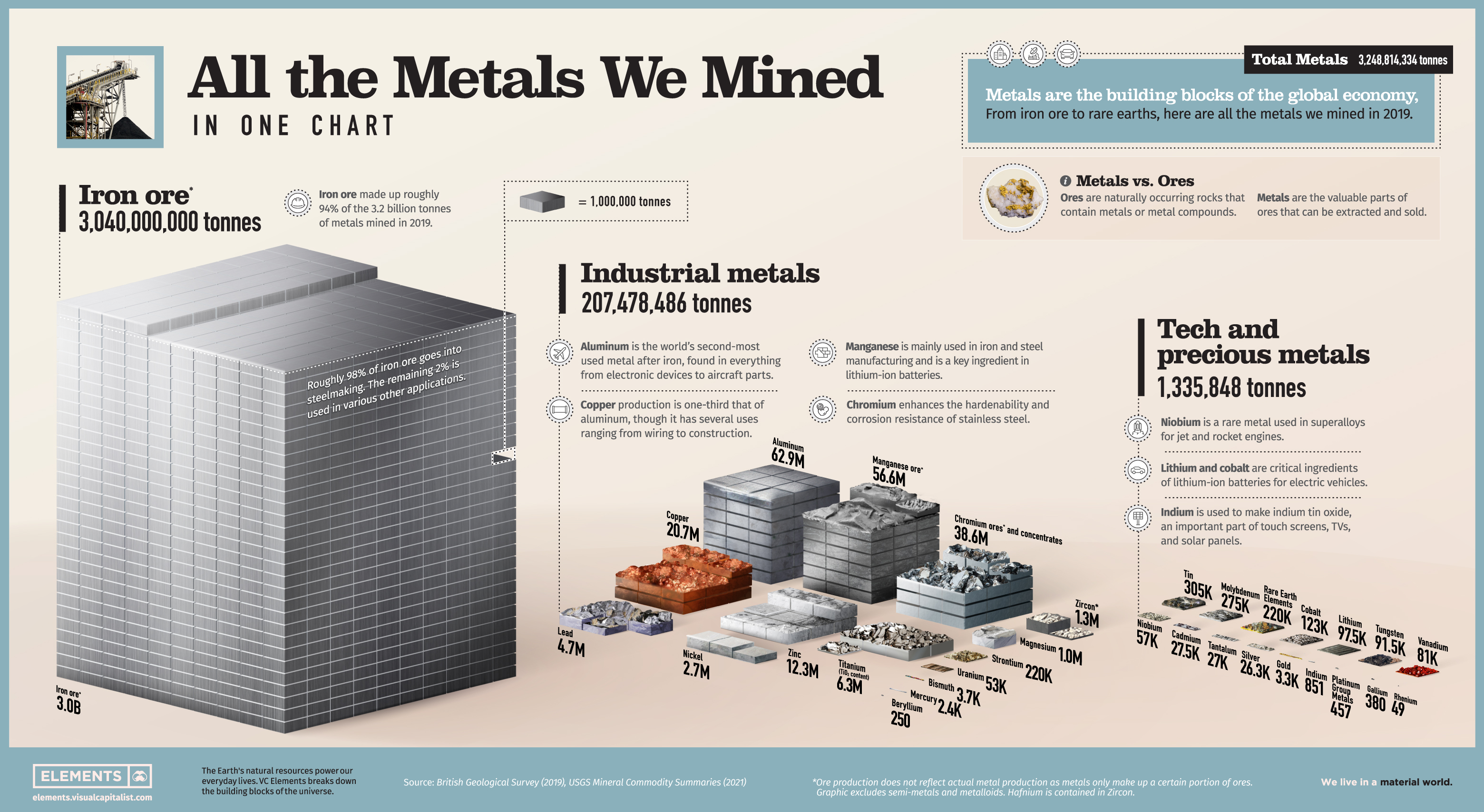 All-the-Metals-We-Mined