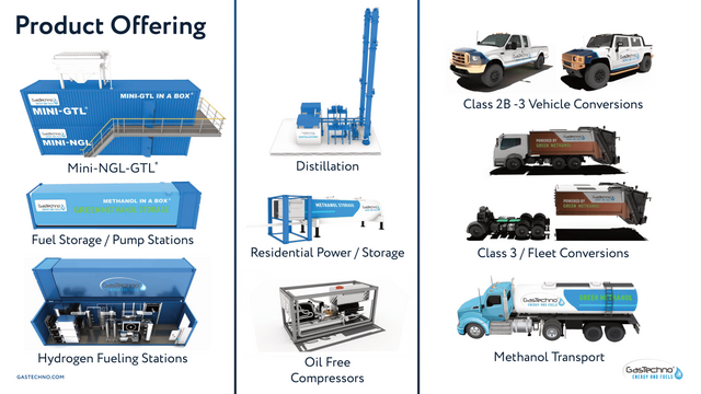 Gas-Techno-Product-Offering
