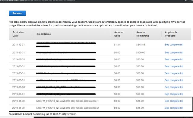 $50 NON-EDU Aws Web Services Credit at $6/$7/$8 - GOODS