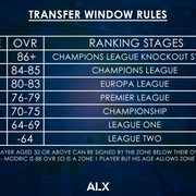 transferwindowrules.png
