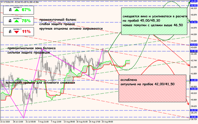 Аналитика от ForexChief - Страница 18 26-08-20-XTIUSD-rus