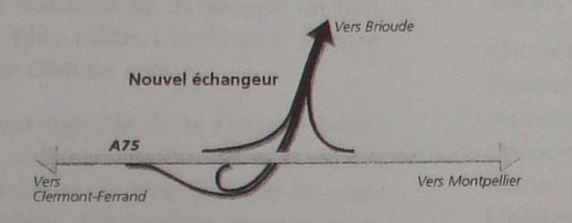 Echangeur de Lorlanges V2 2000.jpg