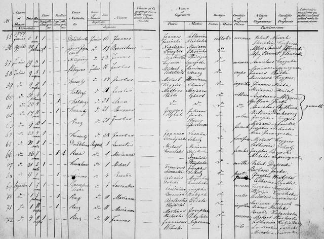 1844-08-01-Recz-Ko-dr-b-Chrzest-Marianna-R-Wojciech-Chejnicki-Kordula-p70