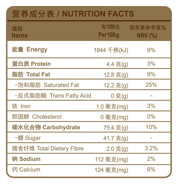 Nutrition-09