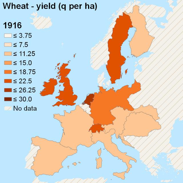 wheat-1916-yield-v3