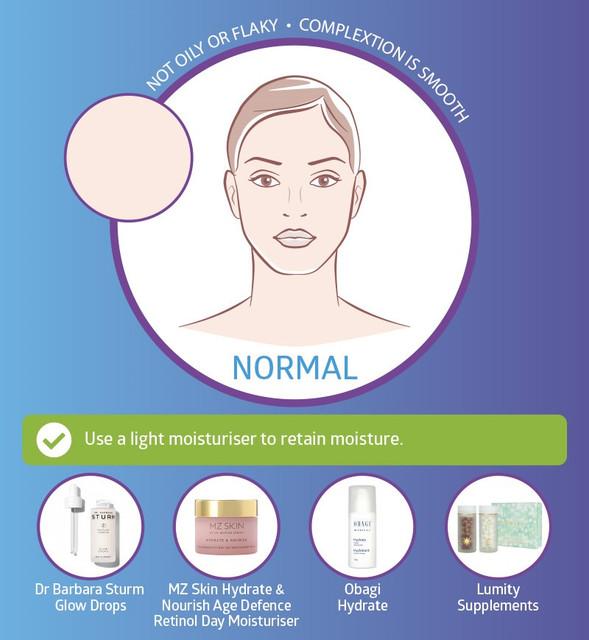 Normal-Skin-Type