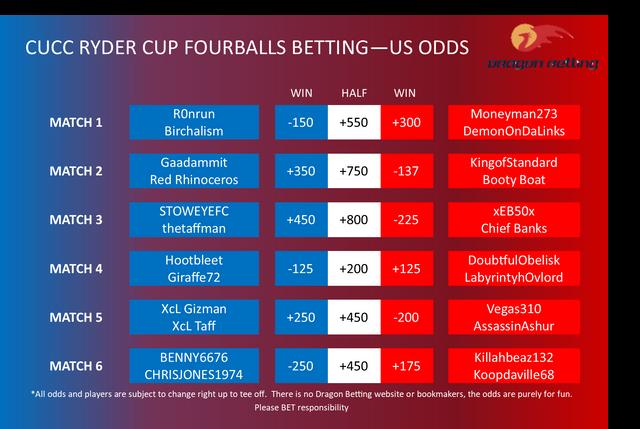 CCUC-Fourballs-Betting-US