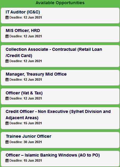 Trust-Bank-Job-Circualar