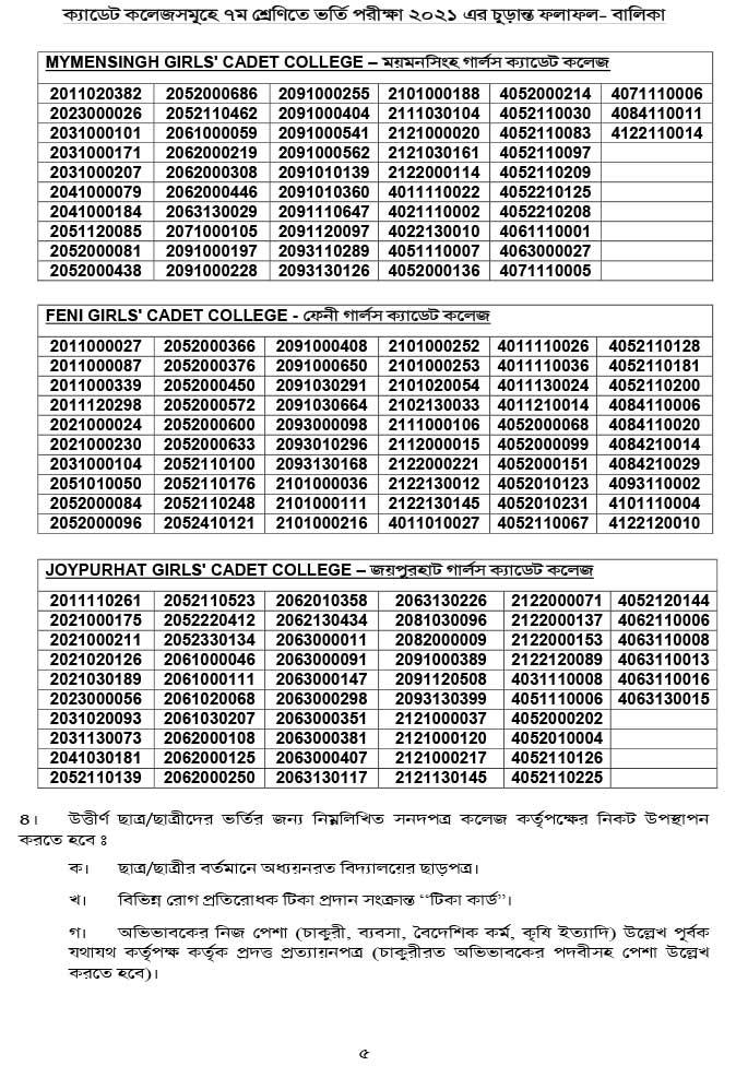 cadet-college-final-admission-result-4