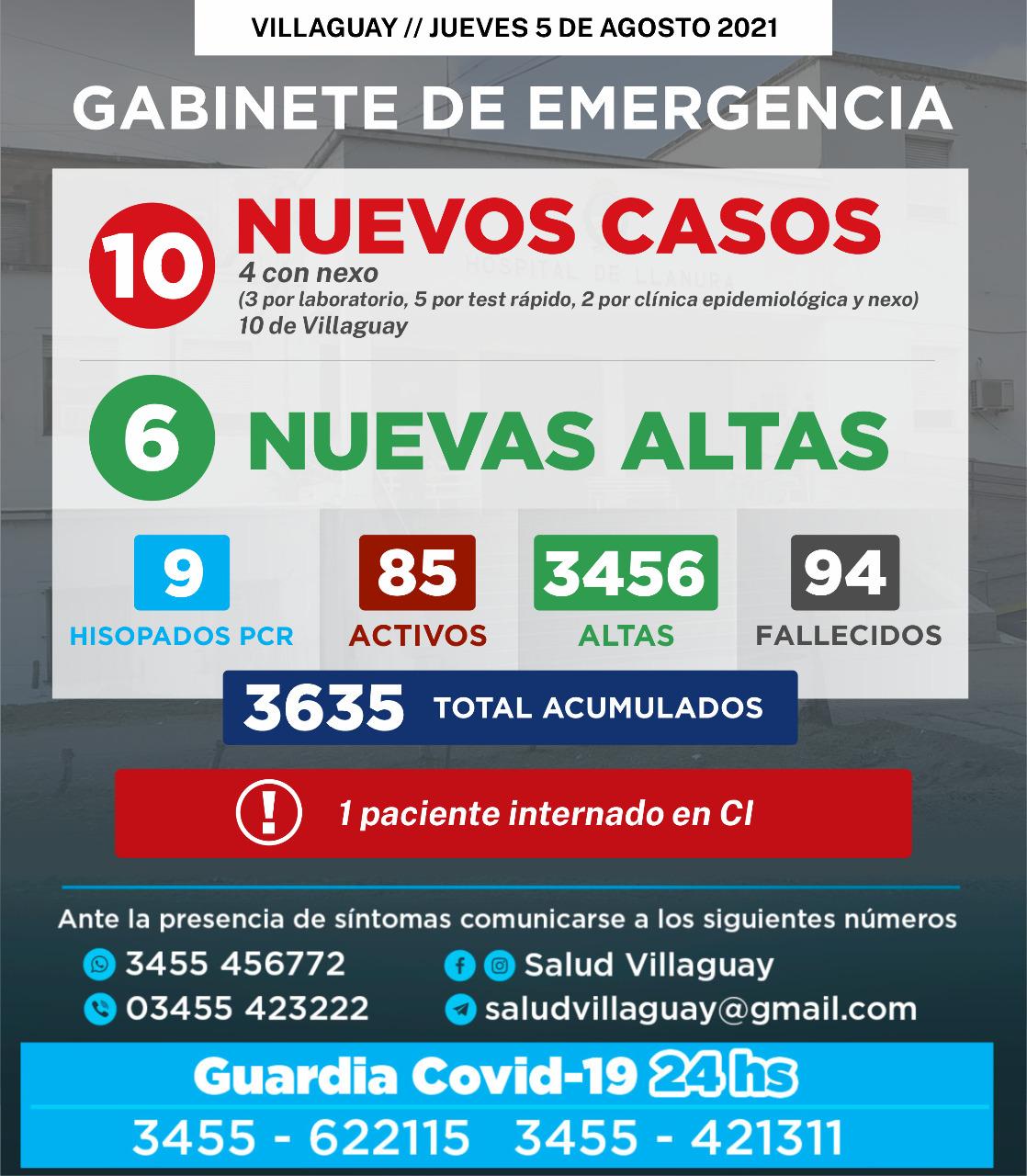 GABINETE DE EMERGENCIA DE VILLAGUAY: Reporte del Jueves 5/08, 10 nuevos casos de Covid-19