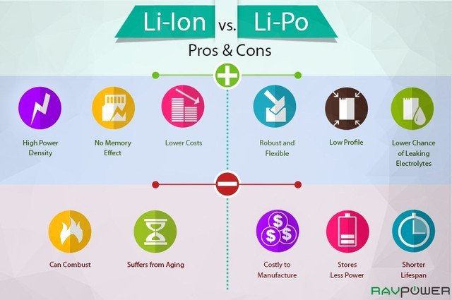 battery-pros-and-cons-lithium-polymer