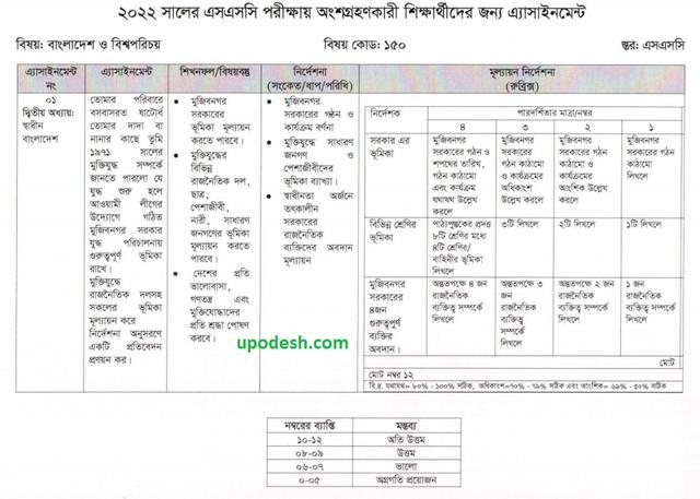 SSC-bangladesh-and-Global-Identity