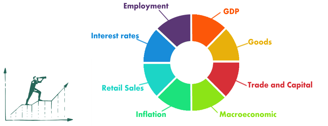 Fundamental-Analysis-Profiti-Xpedia