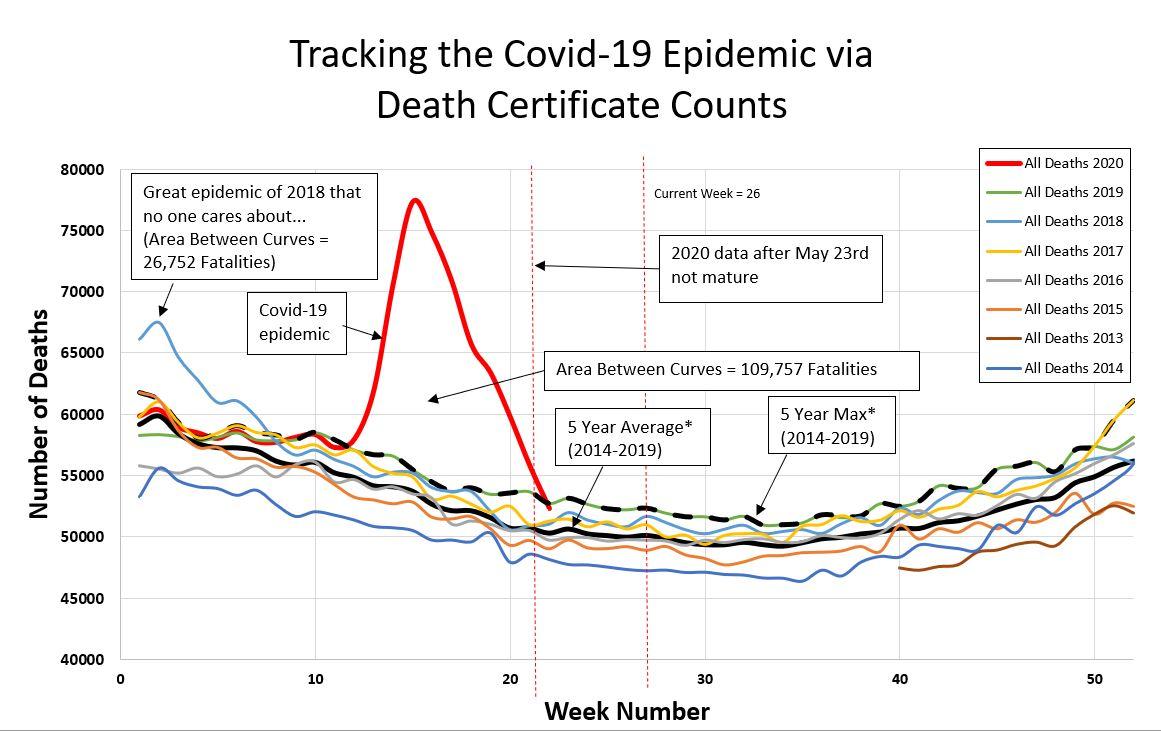 Weekly-Fatalities-06-26