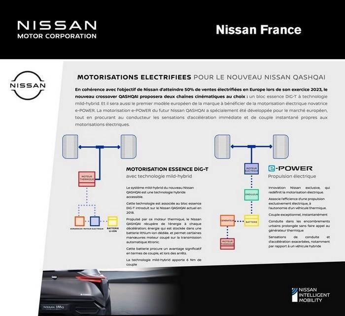 Nouveau Nissan QASHQAI : Des Motorisations Électrifiées Pour Propulser Le Best-Seller Dans Le Futur New-Nissan-Qashqai-Electrified-Powertrains-FRA-source