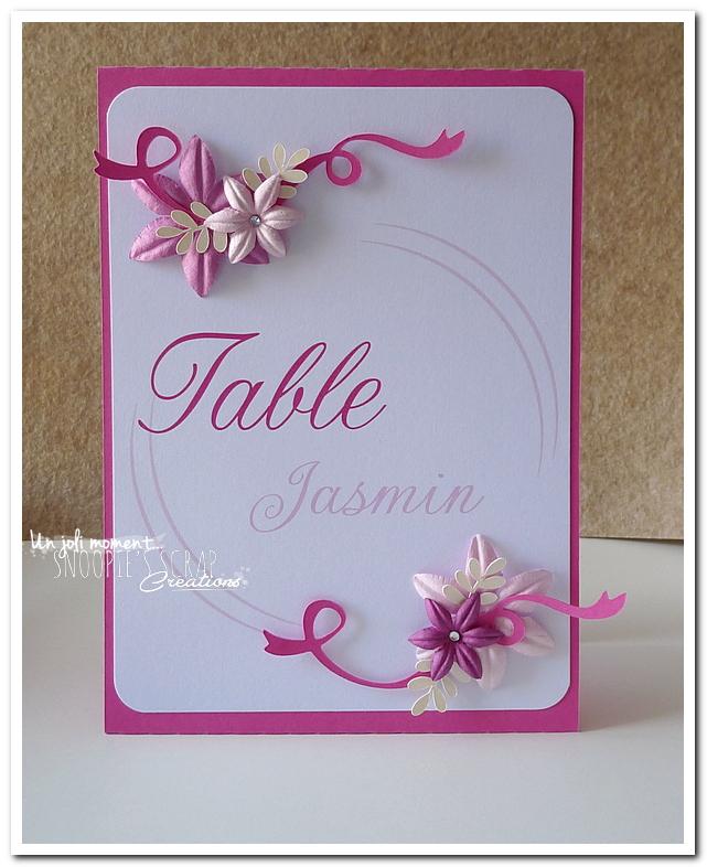 Noms-de-table-unit-2