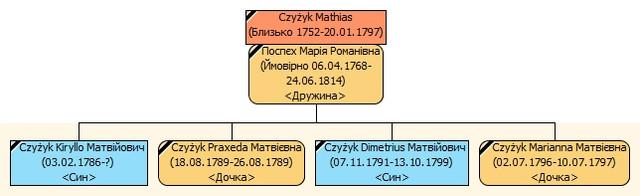 043-Mathias-Czy-yk.jpg