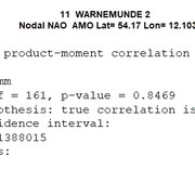 11-WARNEMUNDE-2-correlation-nao-mm