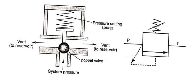 Pressure-Control-Valves-3