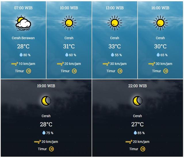 cuaca-surabaya-hari-ini-selasa