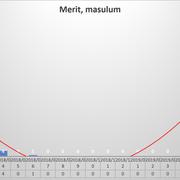 Merit-Diterima