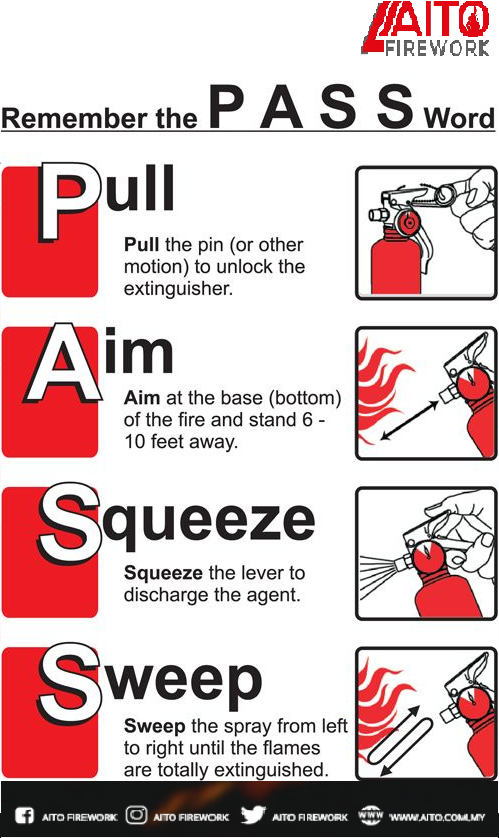 How To Take Care Of Fire Extinguisher