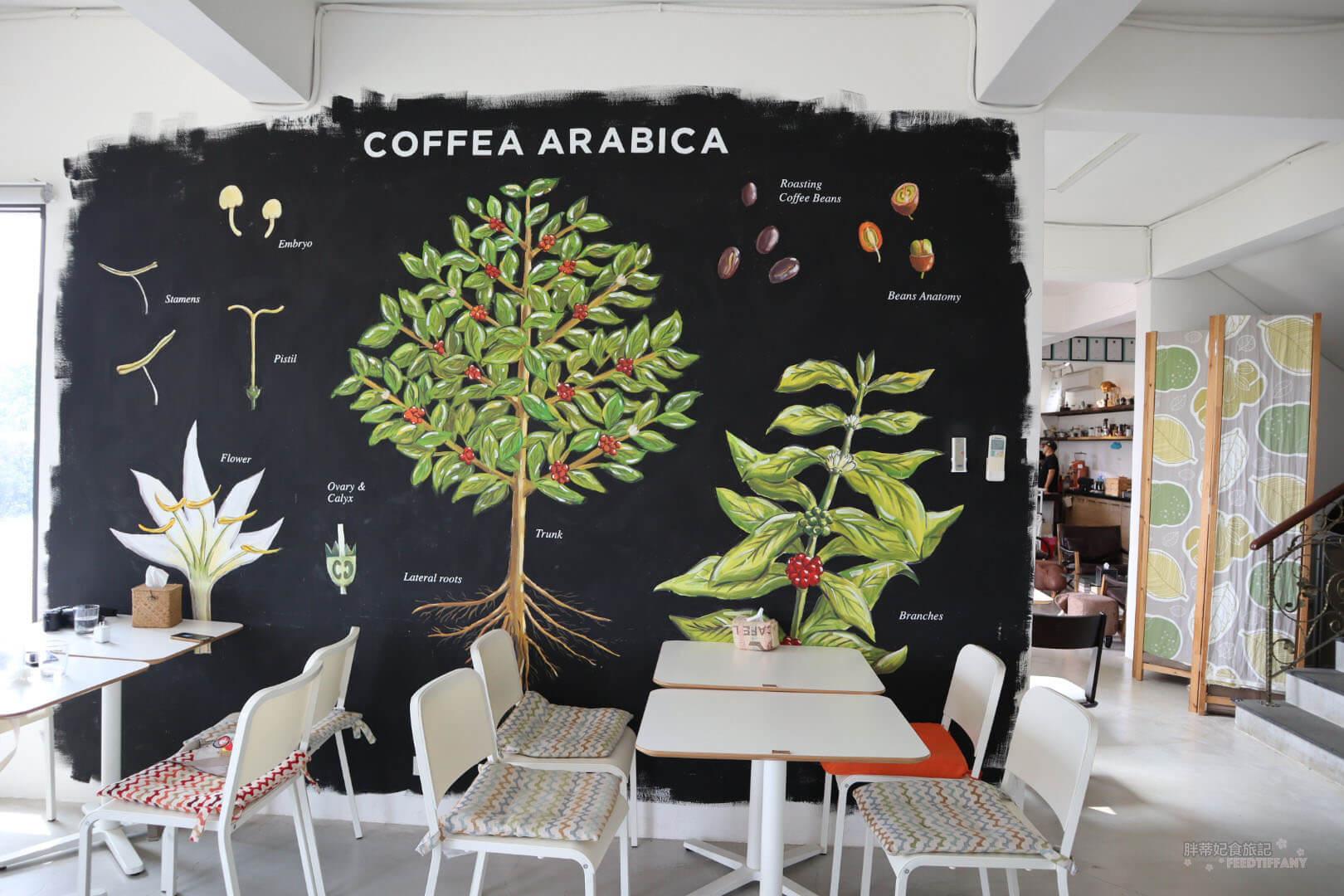 Twi A錘子咖啡烘焙坊 有一個牆面上有著咖啡樹的成長過程。讓人更能了解咖啡豆怎麼來的