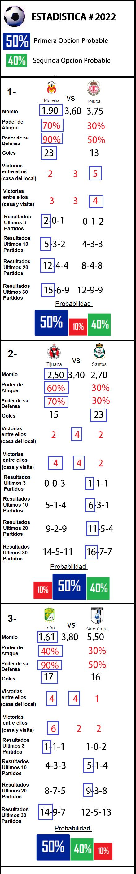 3-Partidos-Progol-2022