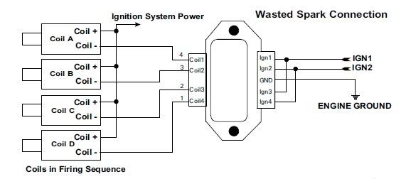 Bosch Ignition Module Wiring Diagram - Plate Light Wiring Diagram For 1993  Dodge Dakota - jeepe-jimny.tukune.jeanjaures37.frWiring Diagram Resource