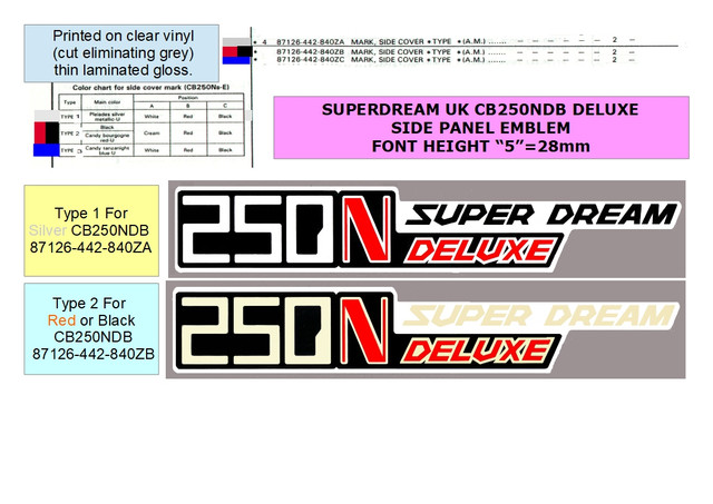 CB250-NDb-Deluxe-side-panel-emblems-NOTES-UPDATE