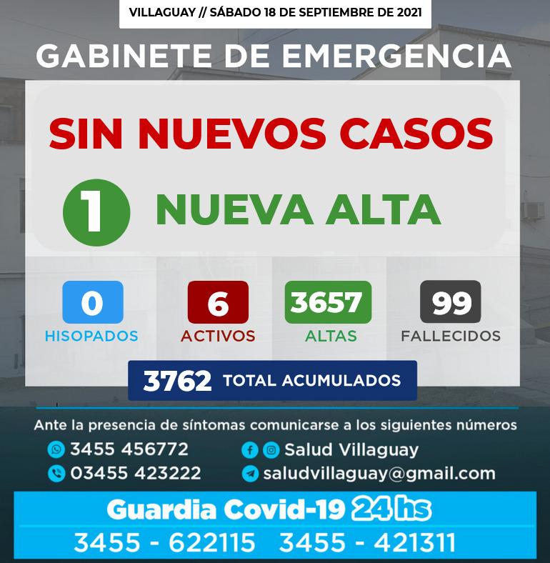 GABINETE DE EMERGENCIA DE VILLAGUAY: Reporte del Sàbado 18/09- SIN  nuevos casos de Covid-19