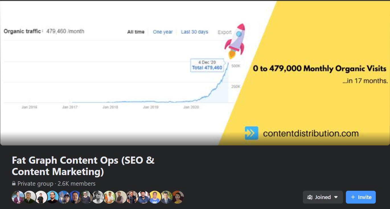 fat graph content ops group screenshot