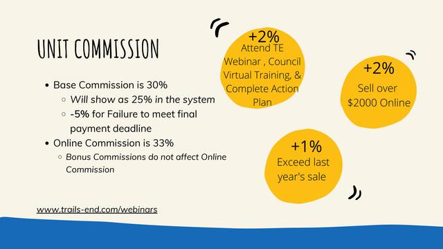 Unit-Commission
