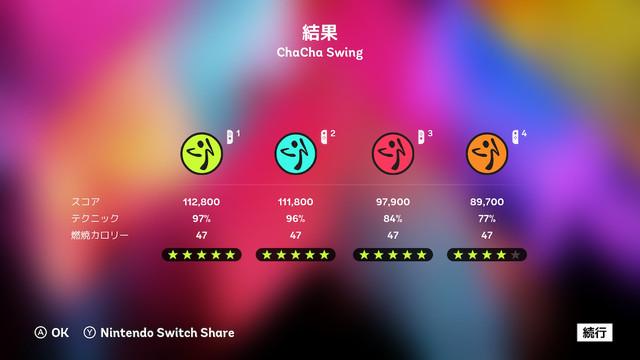 在186國、超過1500萬人為之風靡的全球性健身課程, 將以Nintendo Switch™專用遊戲之姿登場! 『Zumba ®Burn It Up!』決定於2020年6月18日(四)發售!  6