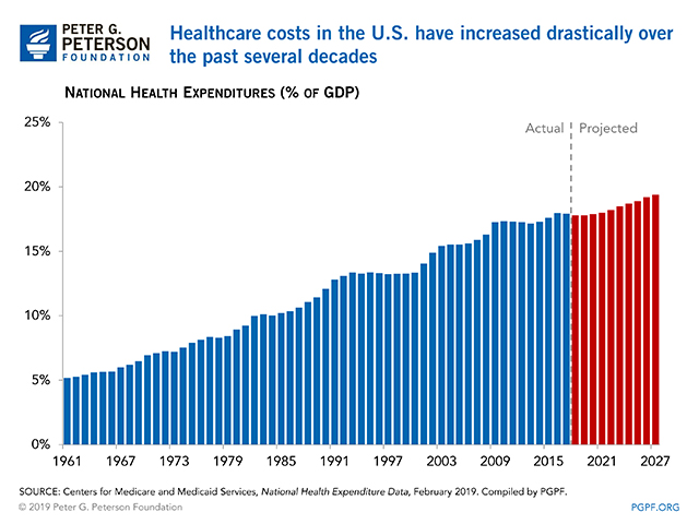 healthcare-costs.jpg