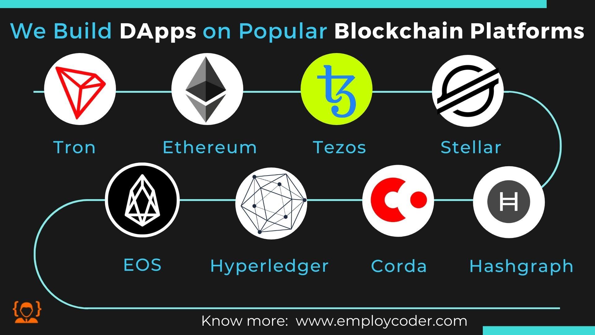 dapp-development-platforms