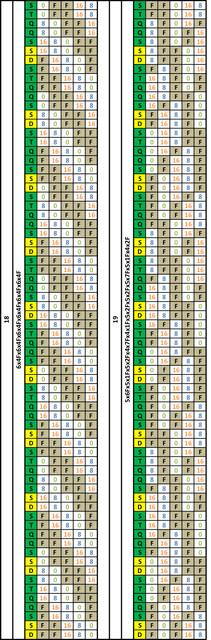 Sugest-es-de-tabela-de-turno-da-categoria-e-outras-Refinarias-3