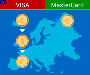 Компанії MasterCard та Visa