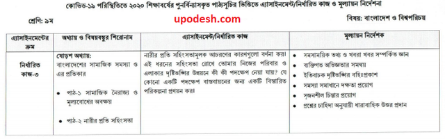 Class Nine 6th week Bangladesh And Global Identity Assignment