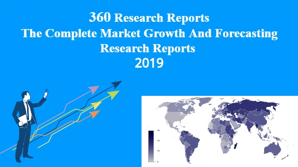 Global Genetic Testing Market Report, History and Forecast