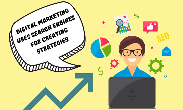 Digital-marketing-uses-search-engines-for-creating-strategies