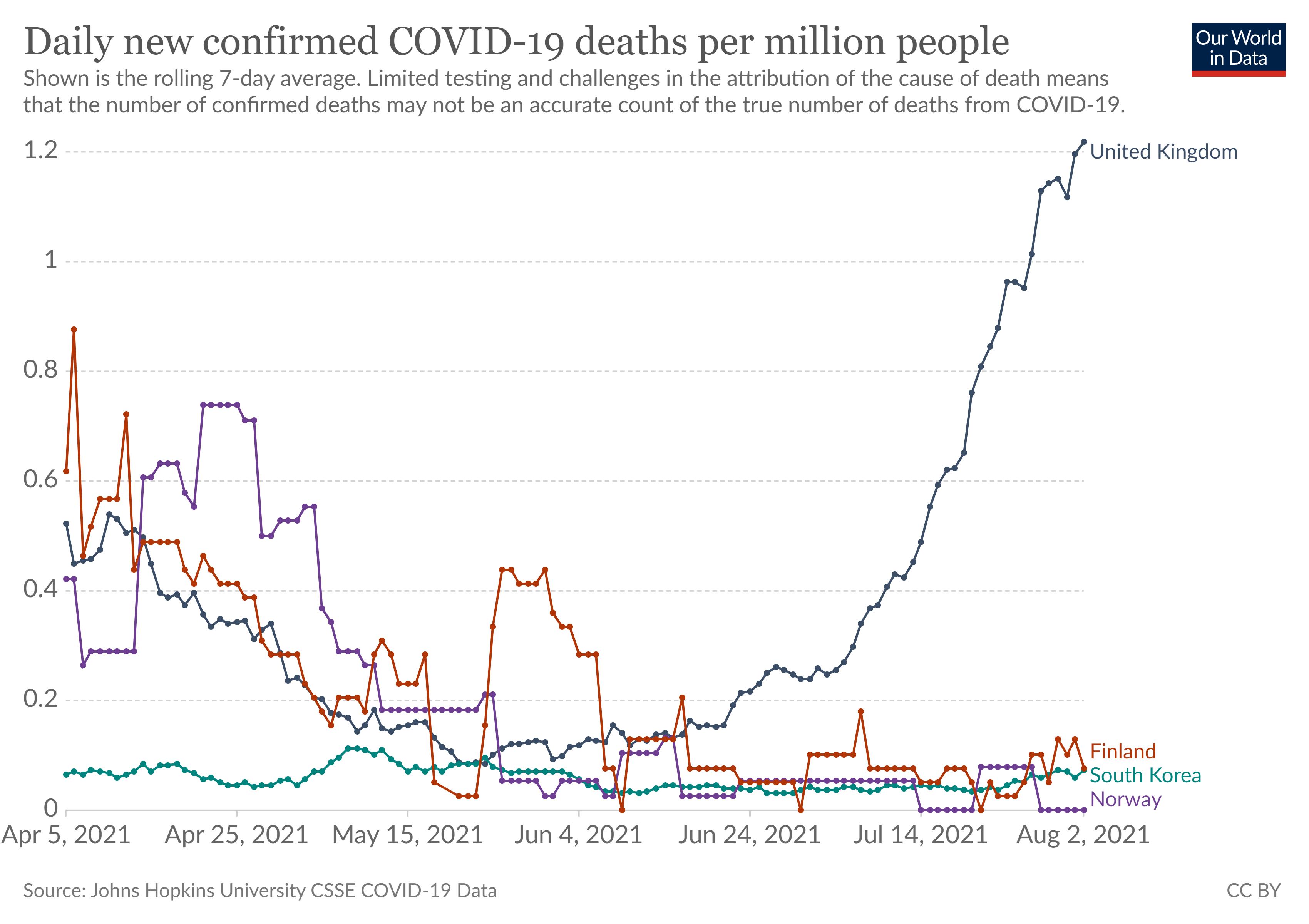 coronavirus-data-explorer-1.png