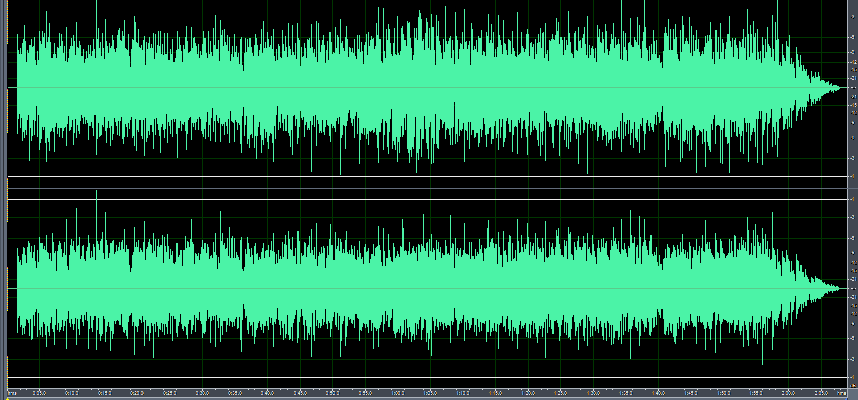 wave-normalized-0-1db.png