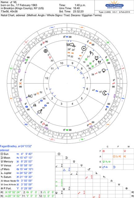 astro-2ang-mj-hw-57661-183350